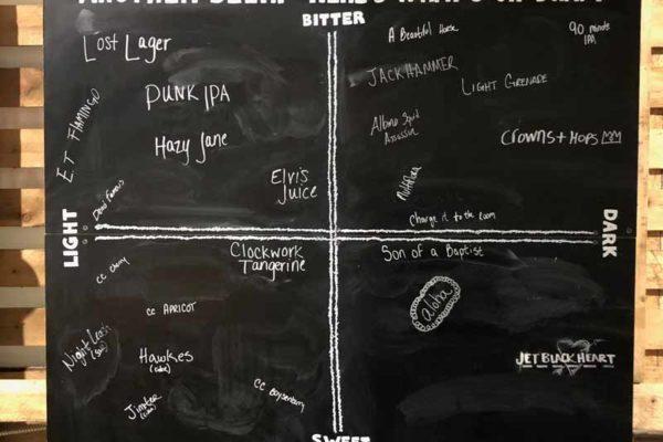 nelikenttä olut beer map