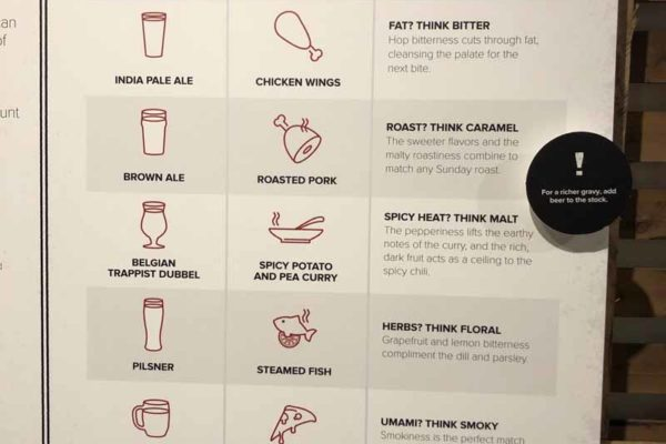 food pairings sign